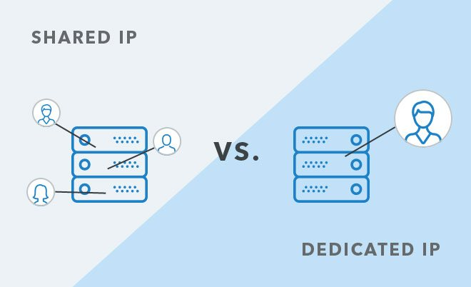 Dedicated IP on VEVS hosting