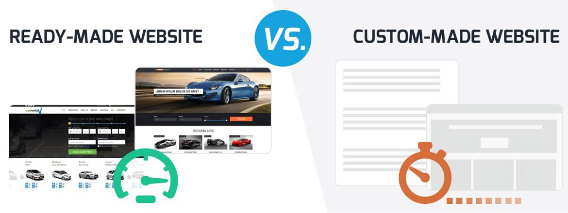 Ready-Made Website vs. Custom-Made Website