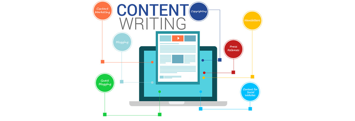 What Content Should You Add To Your Website?