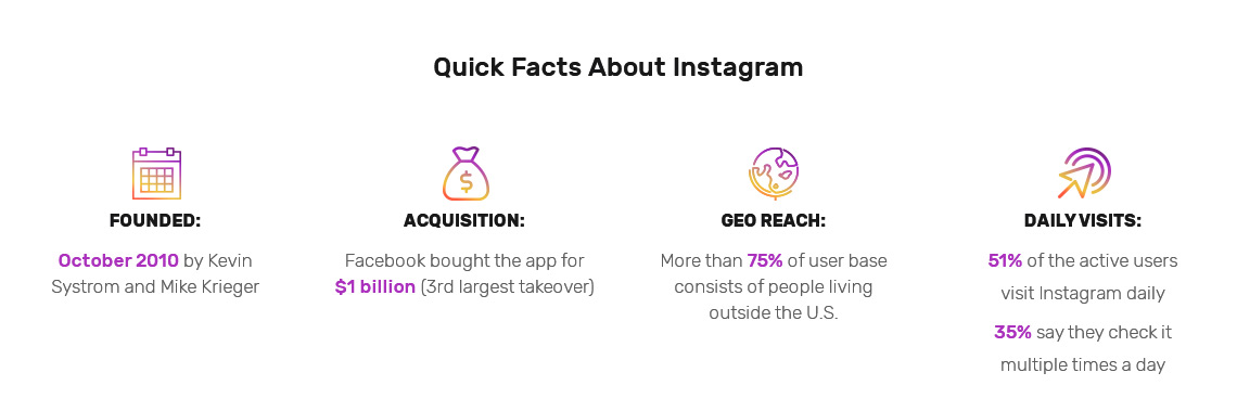 Instagram Quick Facts VEVS
